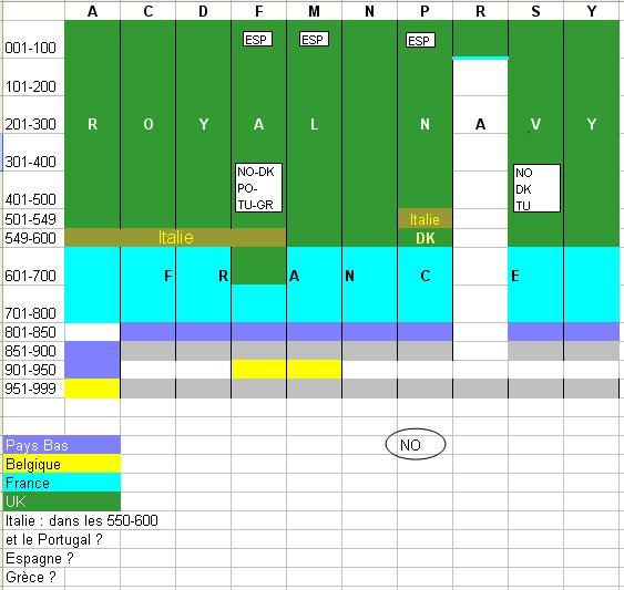 Aide militaire américaine (MDAP) et contrats off shore (OSP) 100823040237117886615844